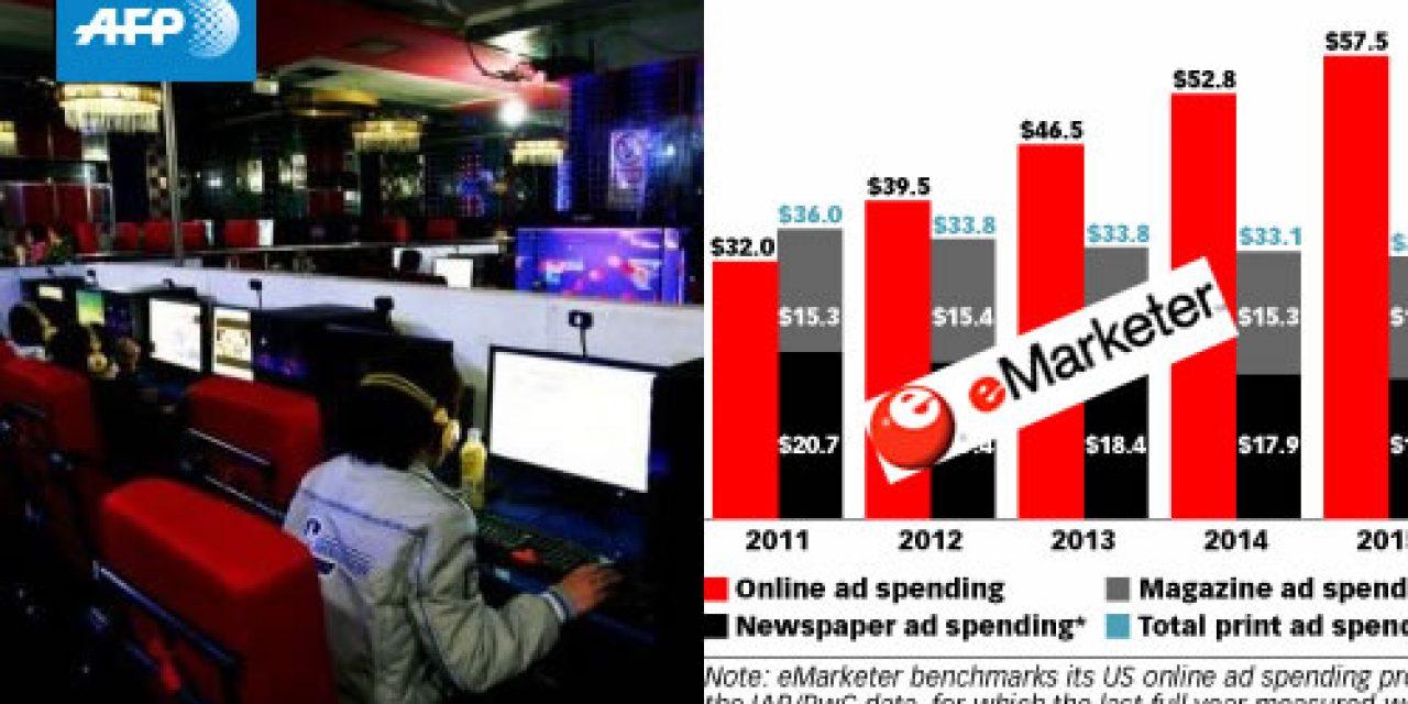 La publicité en ligne détrônerait-elle la publicité «classique» ?