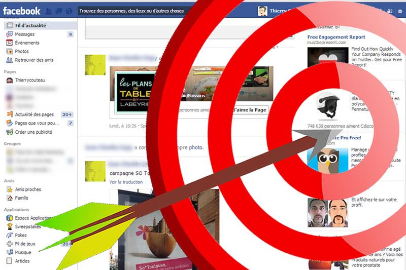 Exemples de ciblage et reciblage publicitaire sur Facebook