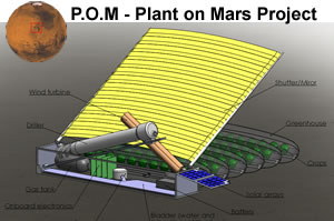 Projet POM, serre martienne