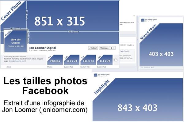 Taille des photos pour Facebook