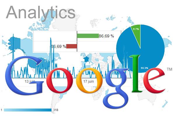 Google Analytics – rapports, tableaux de bords et autres astuces