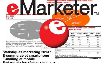 Statistiques e-marketing 2013 instructives et inspirantes pour 2014