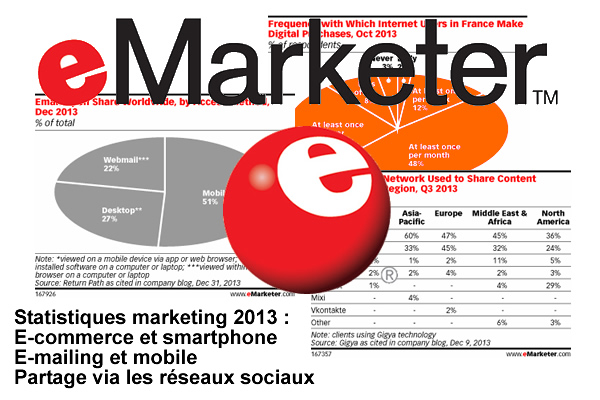 Statistiques e-marketing 2013 sur emarketer.com